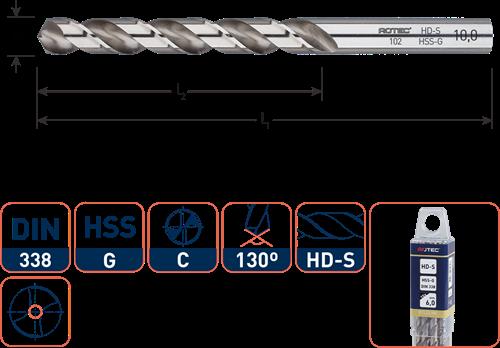 HSS-G spiraalboor, DIN 338, type HD-S, ø2,2