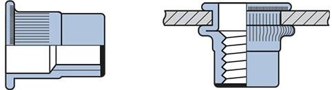 Q-Blindmoer Staal gesloten CK M6 - [0.5-3.0mm] (250 st.)