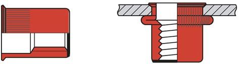 Q-Blindmoer A2 gesloten KVK M4 - [0.5-3.0mm] (250 st.)