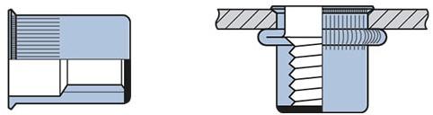 Q-Blindmoer Staal gesloten KVK M8 - [0.5-3.0mm] (250 st.)